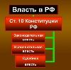 Органы власти в Славгороде